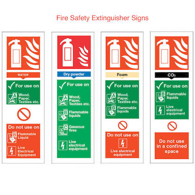 Fire extinguisher signs and types chart